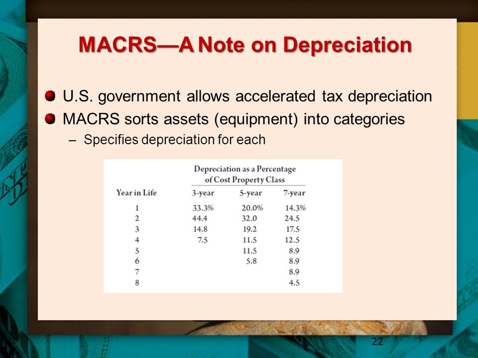 MACRS—A Note on Depreciation