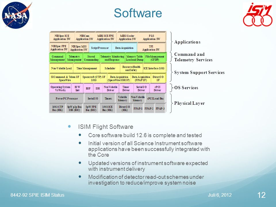 Software ISIM Flight Software