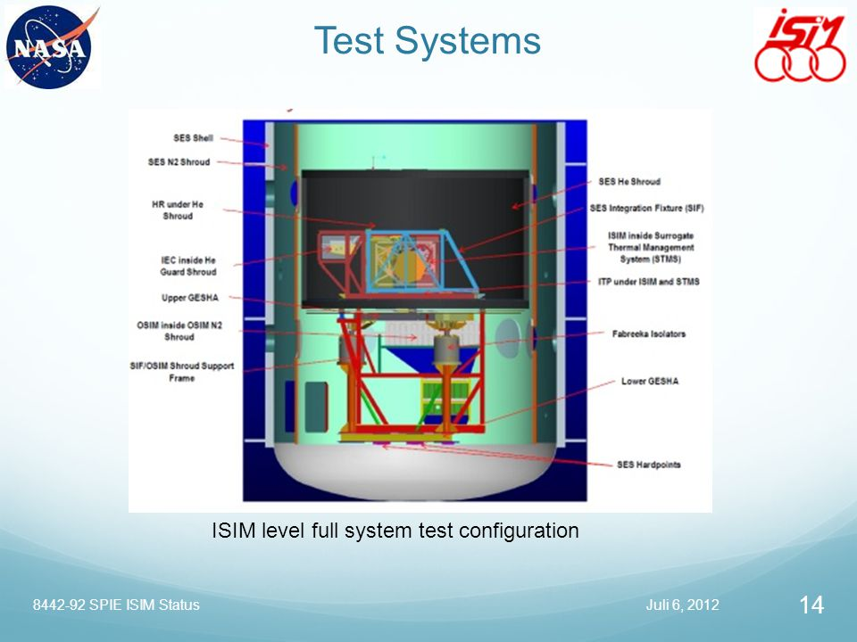 Test Systems ISIM level full system test configuration