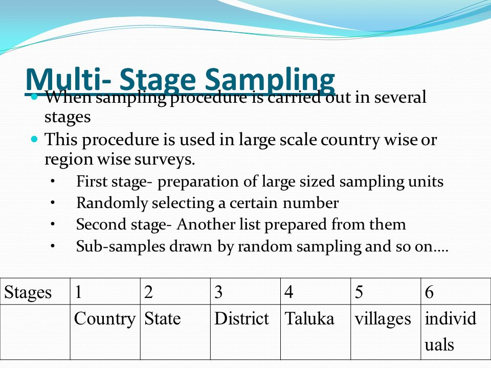 Multi- Stage Sampling Stages 1 2 3 4 5 6 Country State District Taluka