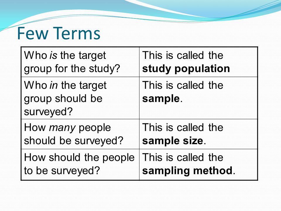 Few Terms Who is the target group for the study