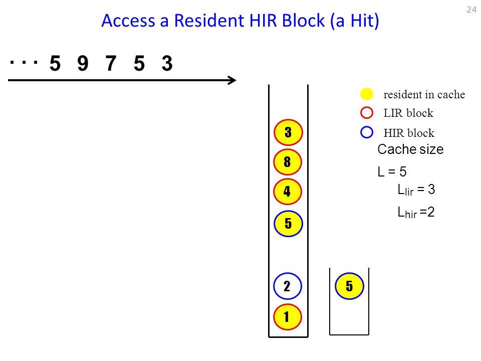 Access a Resident HIR Block (a Hit)