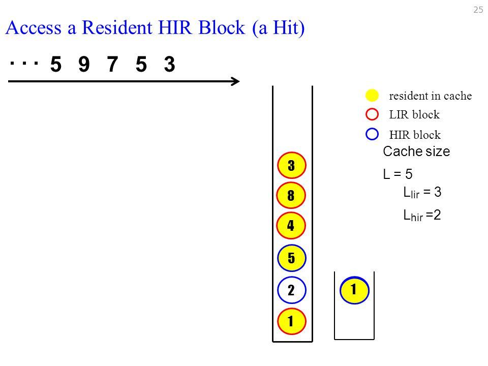 . . . 5 9 7 5 3 Access a Resident HIR Block (a Hit) Cache size L = 5