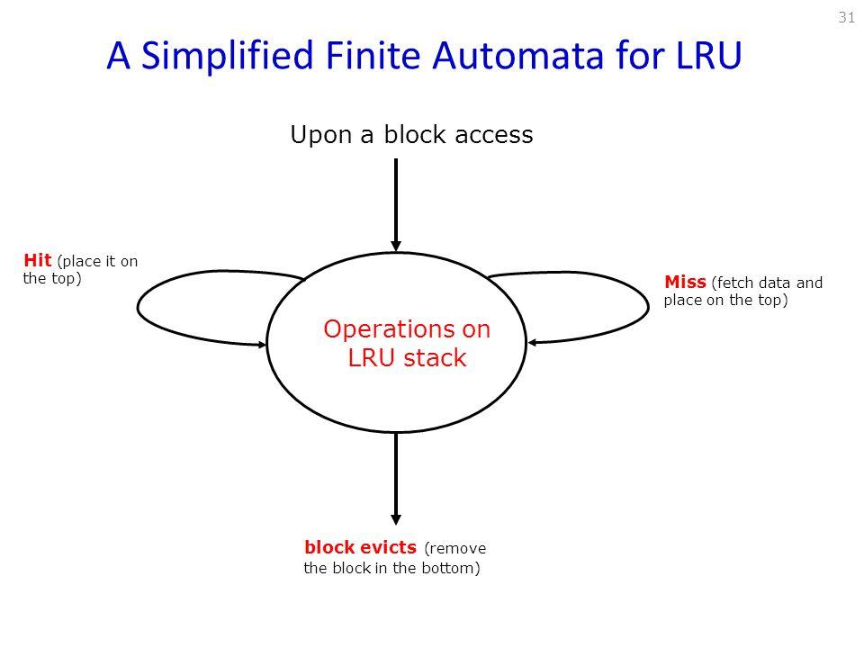 A Simplified Finite Automata for LRU