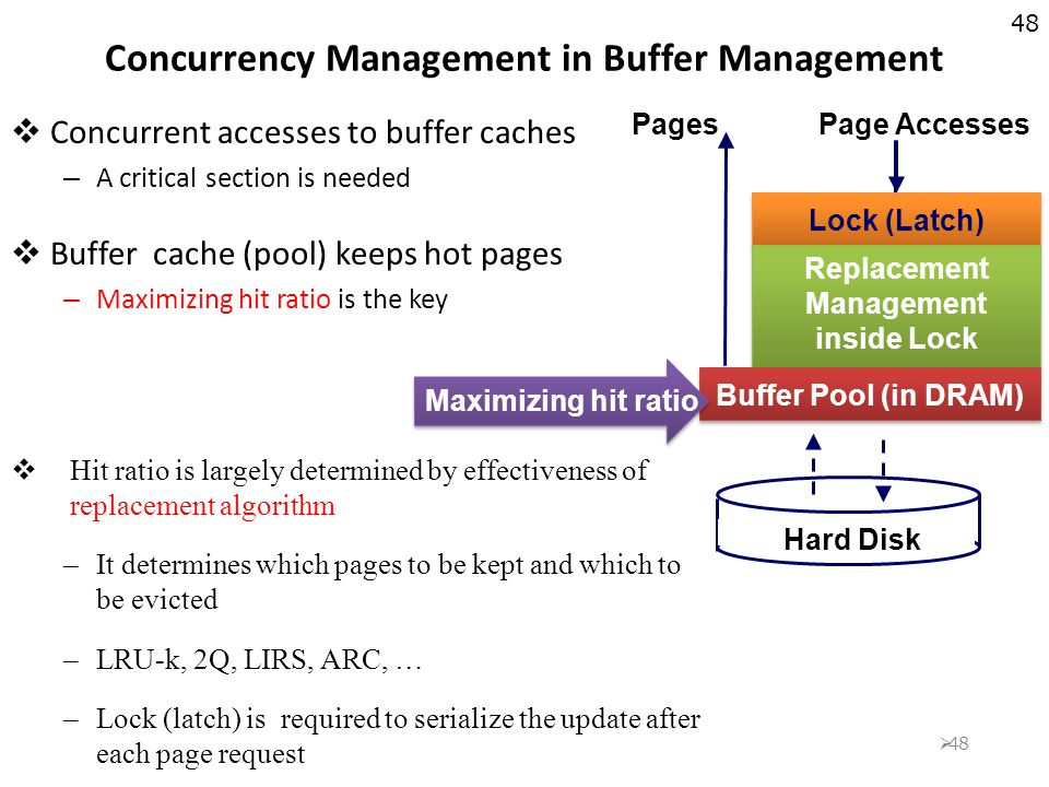 Concurrency Management in Buffer Management