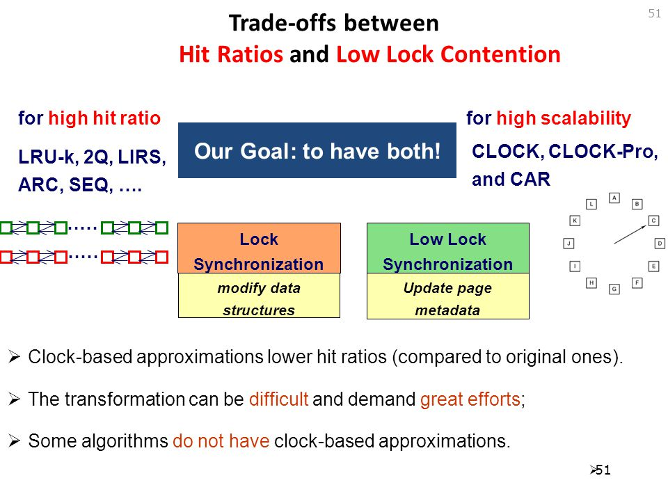 Trade-offs between Hit Ratios and Low Lock Contention