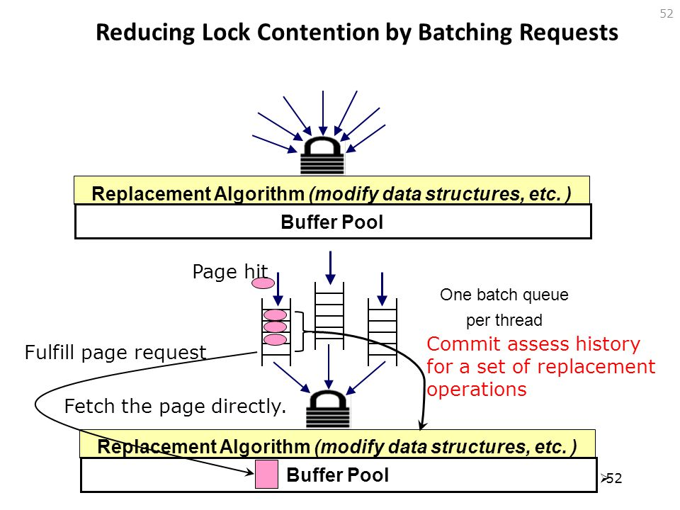 Reducing Lock Contention by Batching Requests