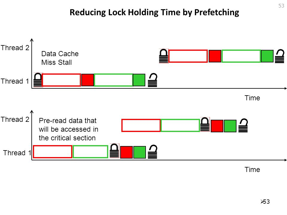 Reducing Lock Holding Time by Prefetching