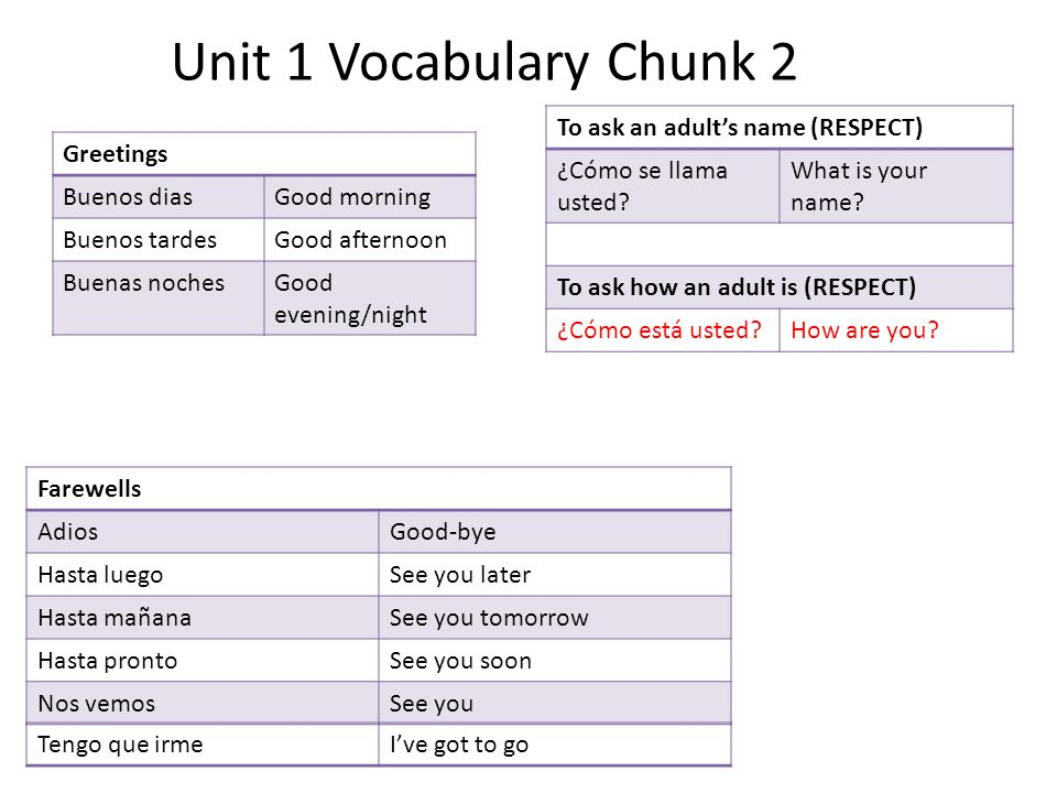Unit 1 Vocabulary Chunk 2 To ask an adult's name (RESPECT)