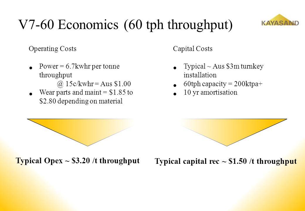 V7-60 Economics (60 tph throughput)