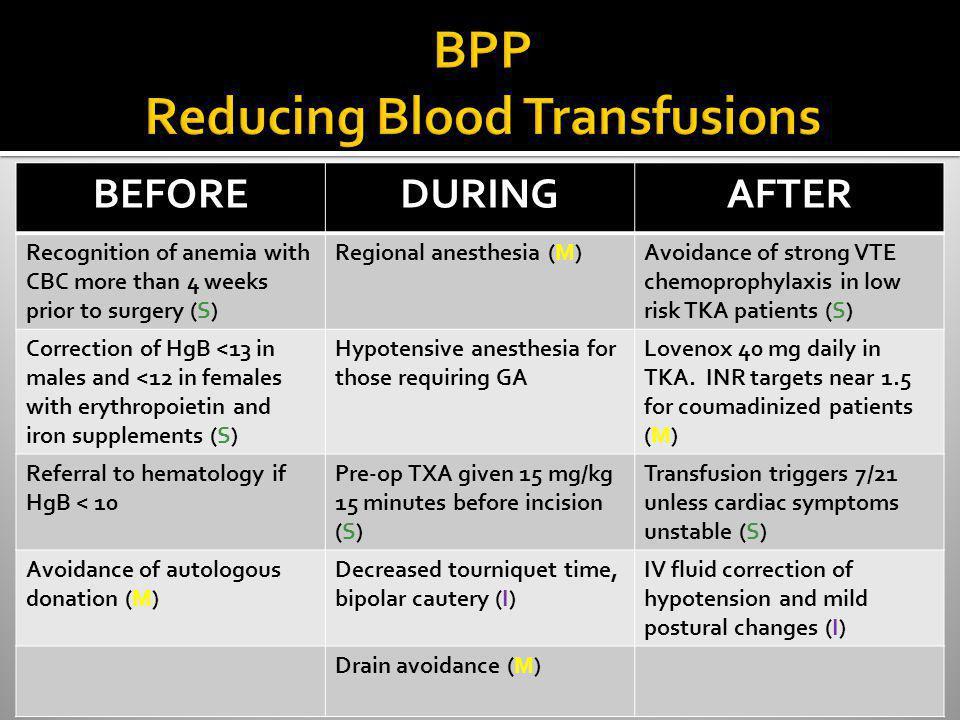 BPP Reducing Blood Transfusions