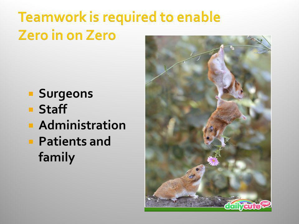 Teamwork is required to enable Zero in on Zero