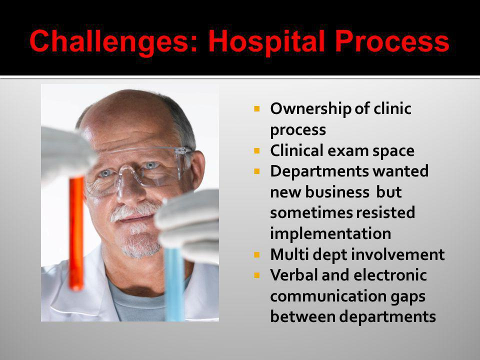 Challenges: Hospital Process