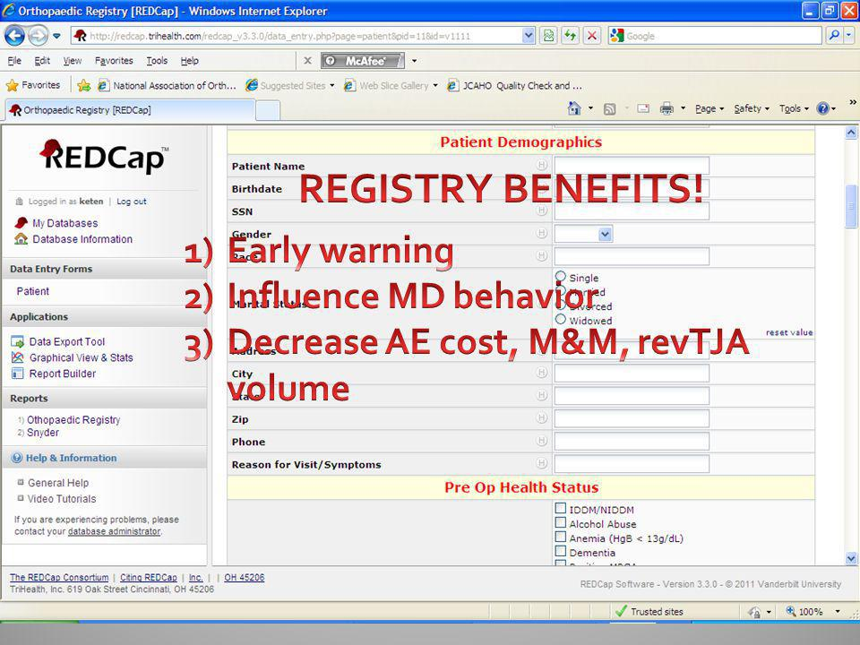 REGISTRY BENEFITS! Early warning Influence MD behavior