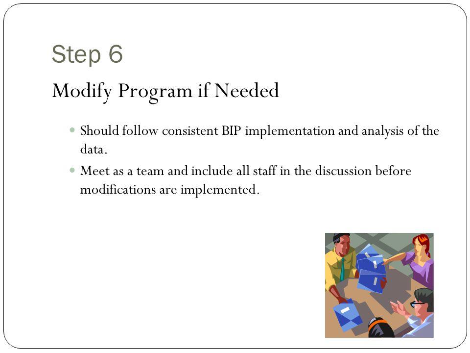Step 6 Modify Program if Needed