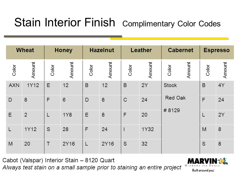 Stain Interior Finish Complimentary Color Codes