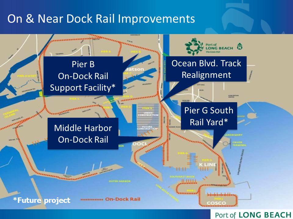 On & Near Dock Rail Improvements