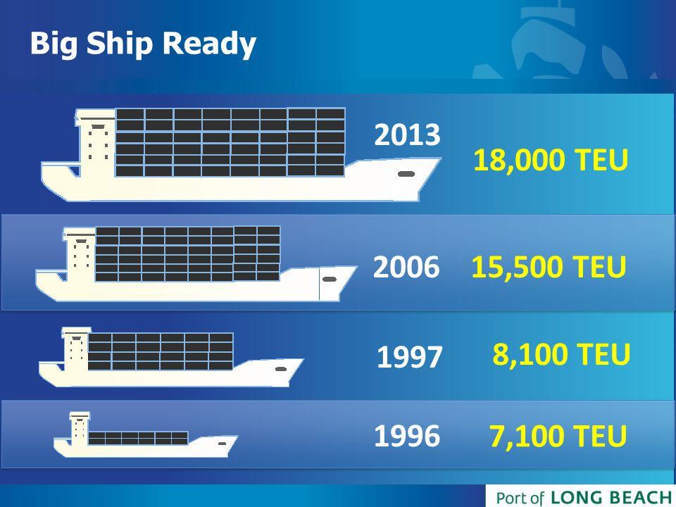 Big Ship Ready 18,000 TEU. 2013. 15,500 TEU. 2006.