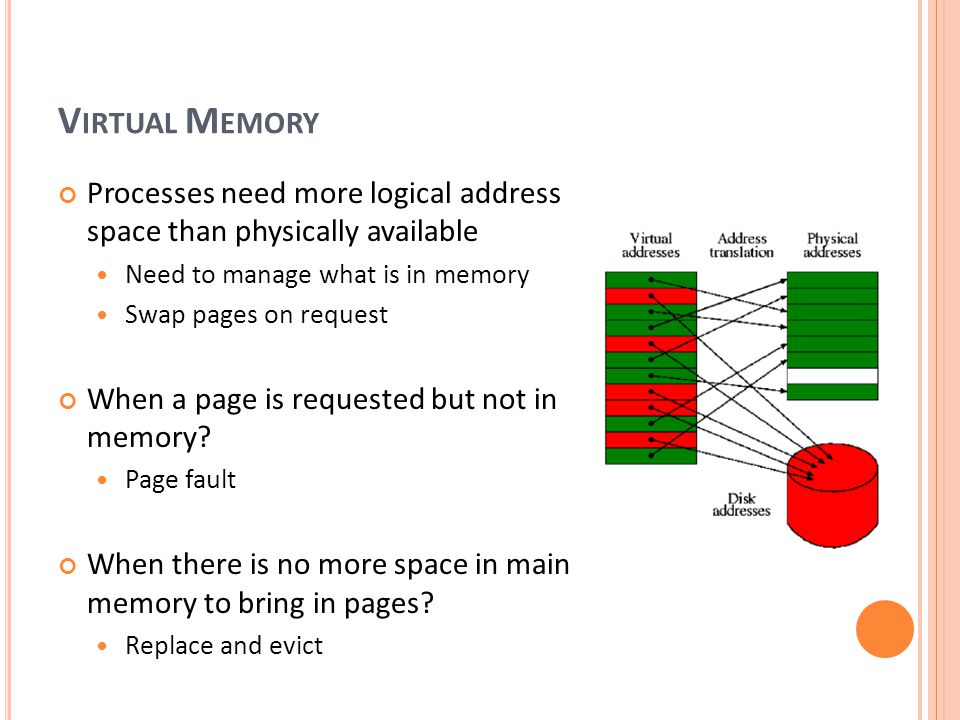 Virtual Memory Processes need more logical address space than physically available. Need to manage what is in memory.