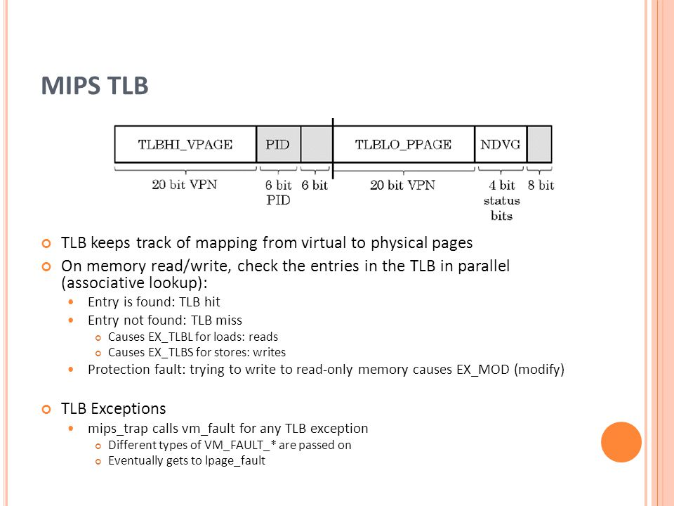 MIPS TLB TLB keeps track of mapping from virtual to physical pages