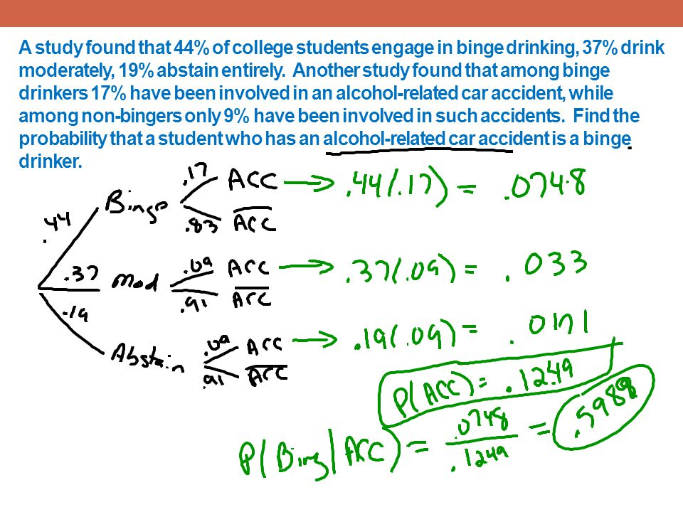 A study found that 44% of college students engage in binge drinking, 37% drink moderately, 19% abstain entirely.