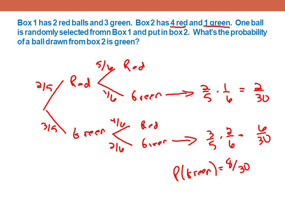 Box 1 has 2 red balls and 3 green. Box 2 has 4 red and 1 green