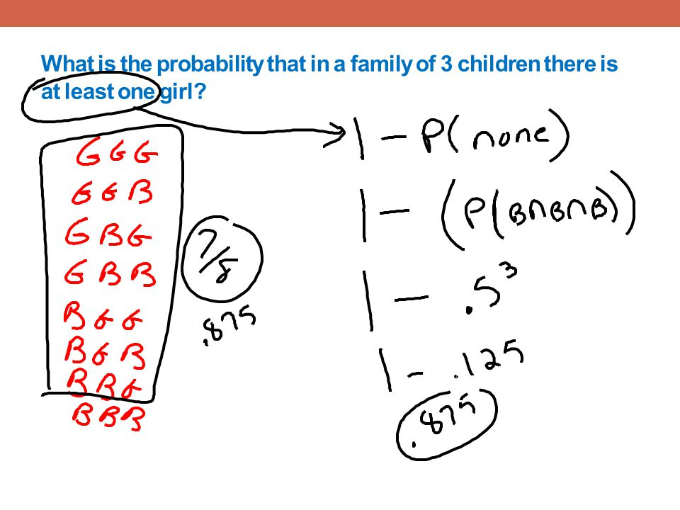What is the probability that in a family of 3 children there is at least one girl