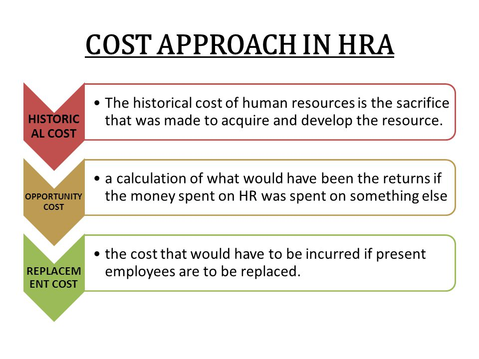 COST APPROACH IN HRA HISTORICAL COST REPLACEMENT COST