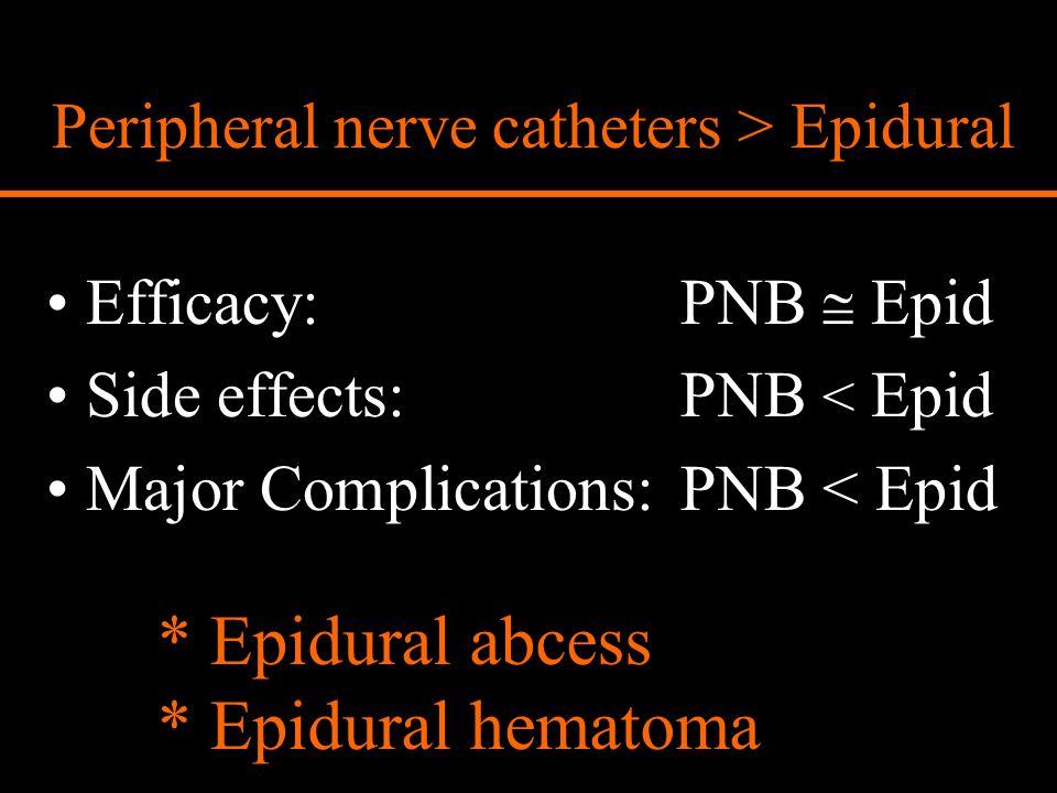 Peripheral nerve catheters > Epidural