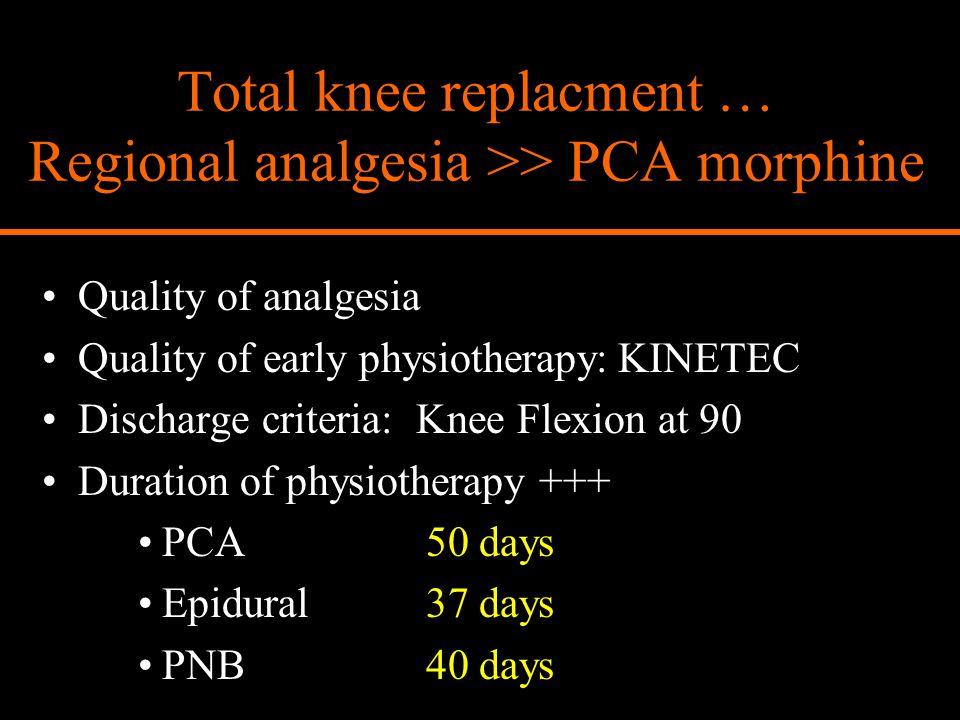 Total knee replacment … Regional analgesia >> PCA morphine