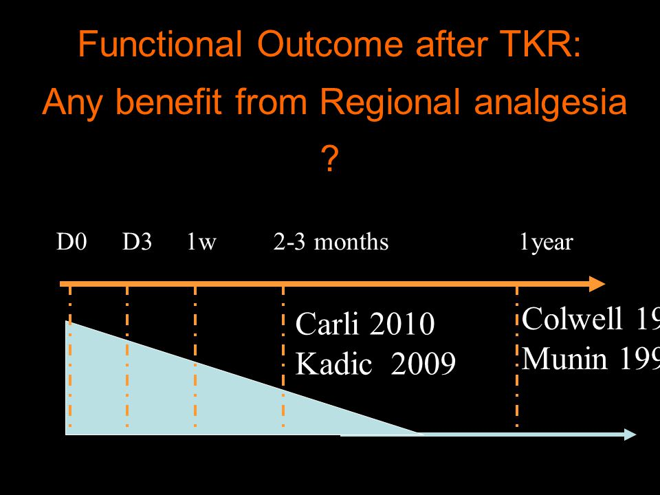 Functional Outcome after TKR: Any benefit from Regional analgesia