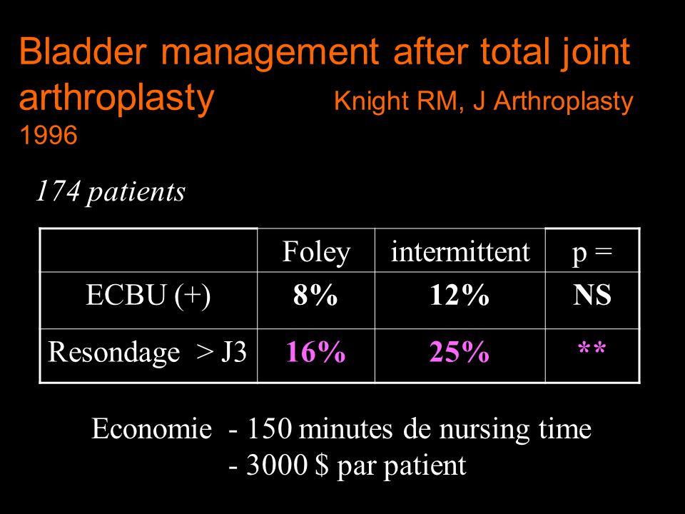 Bladder management after total joint arthroplasty Knight RM, J Arthroplasty 1996