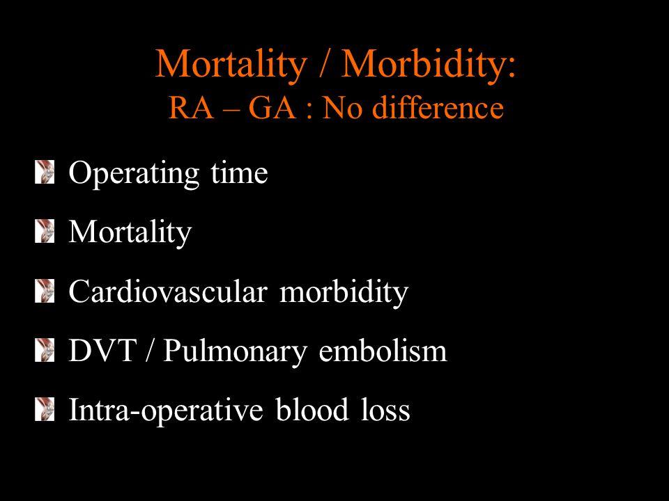Mortality / Morbidity: RA – GA : No difference