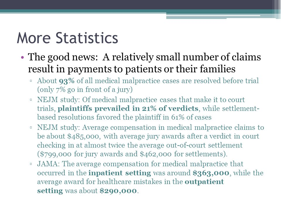 More Statistics The good news: A relatively small number of claims result in payments to patients or their families.