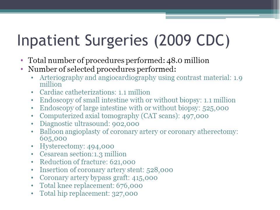 Inpatient Surgeries (2009 CDC)