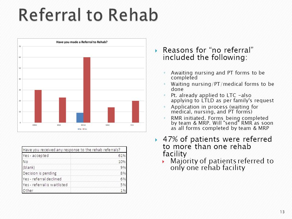 Referral to Rehab Reasons for no referral included the following: