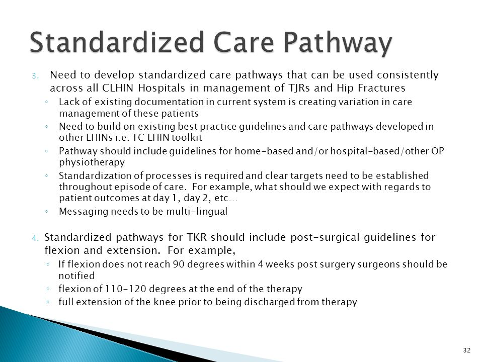 Standardized Care Pathway