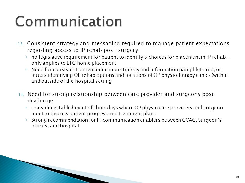 Communication Consistent strategy and messaging required to manage patient expectations regarding access to IP rehab post-surgery.