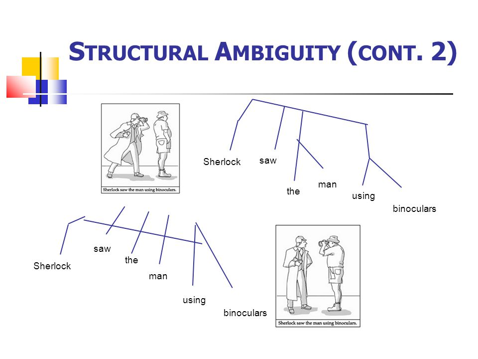 Structural Ambiguity (cont. 2)