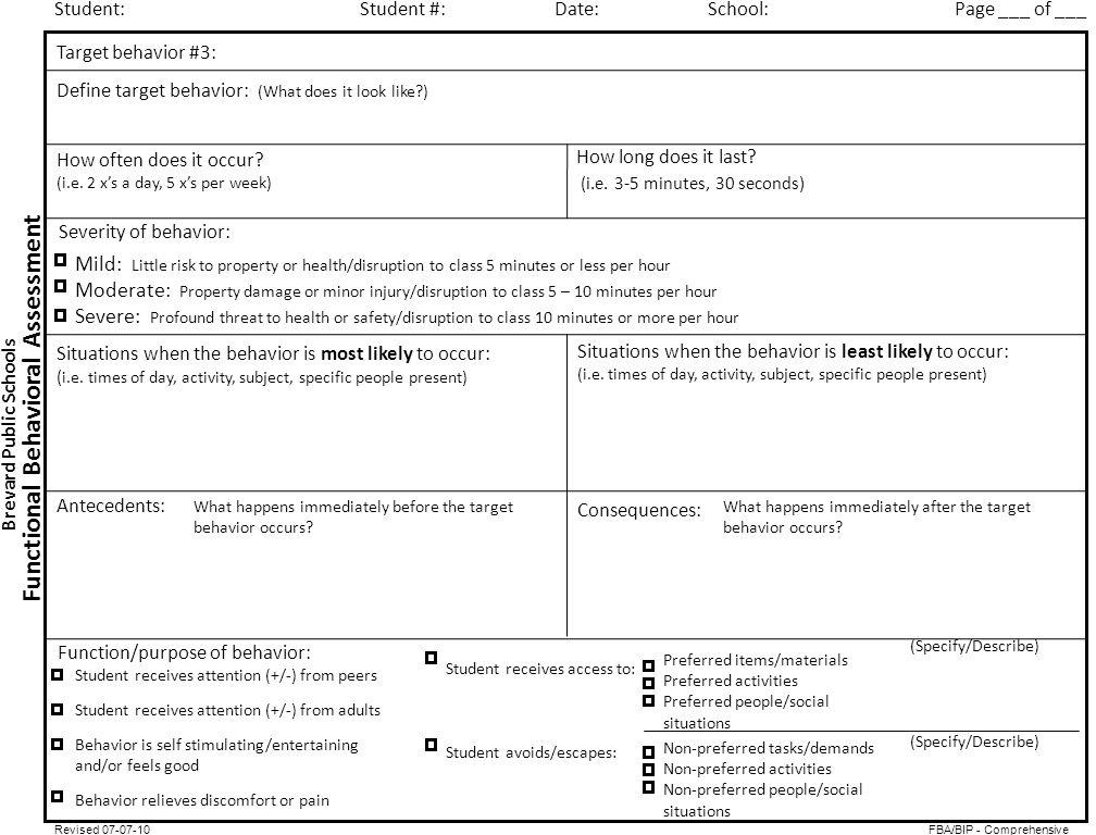Functional Behavioral Assessment Brevard Public Schools