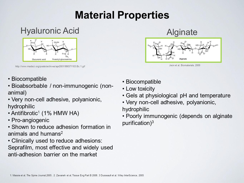 Jeon et al, Biomaterials, 2009