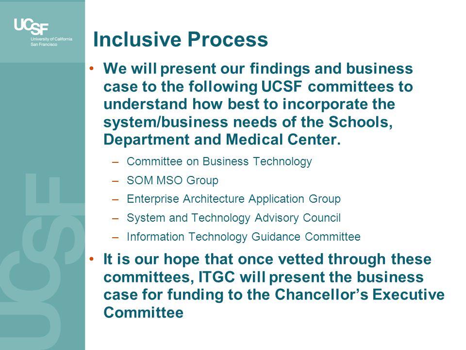 Inclusive Process