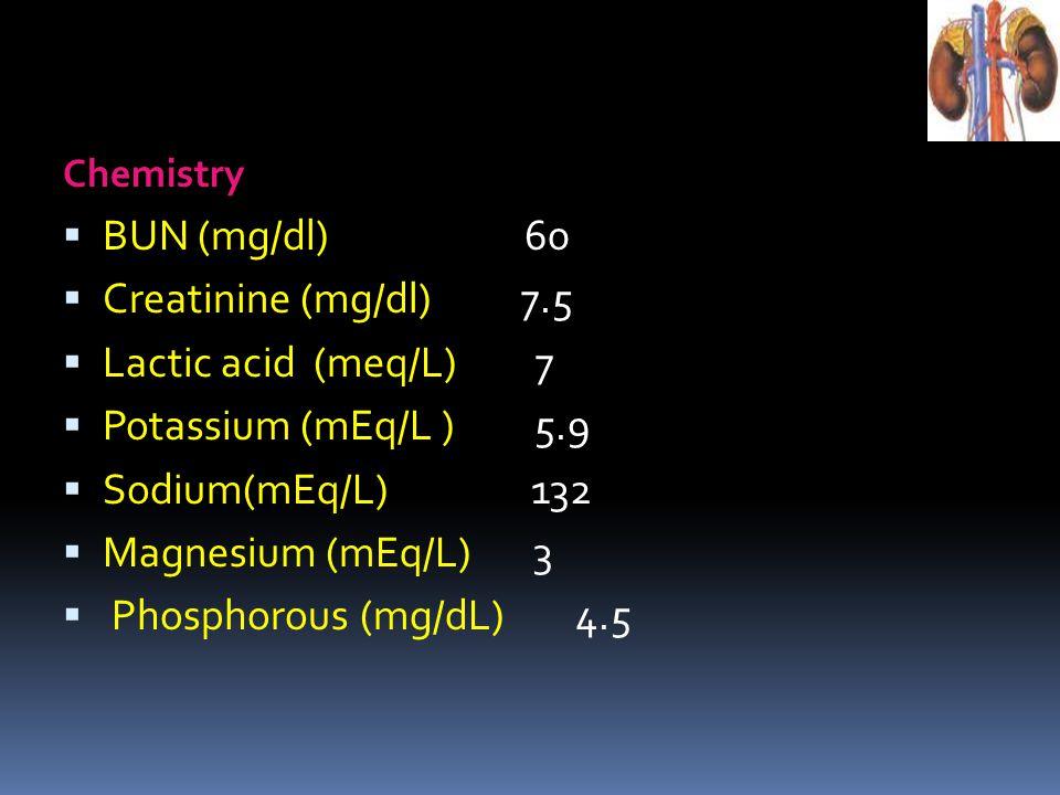 BUN (mg/dl) 60 Creatinine (mg/dl) 7.5 Lactic acid (meq/L) 7