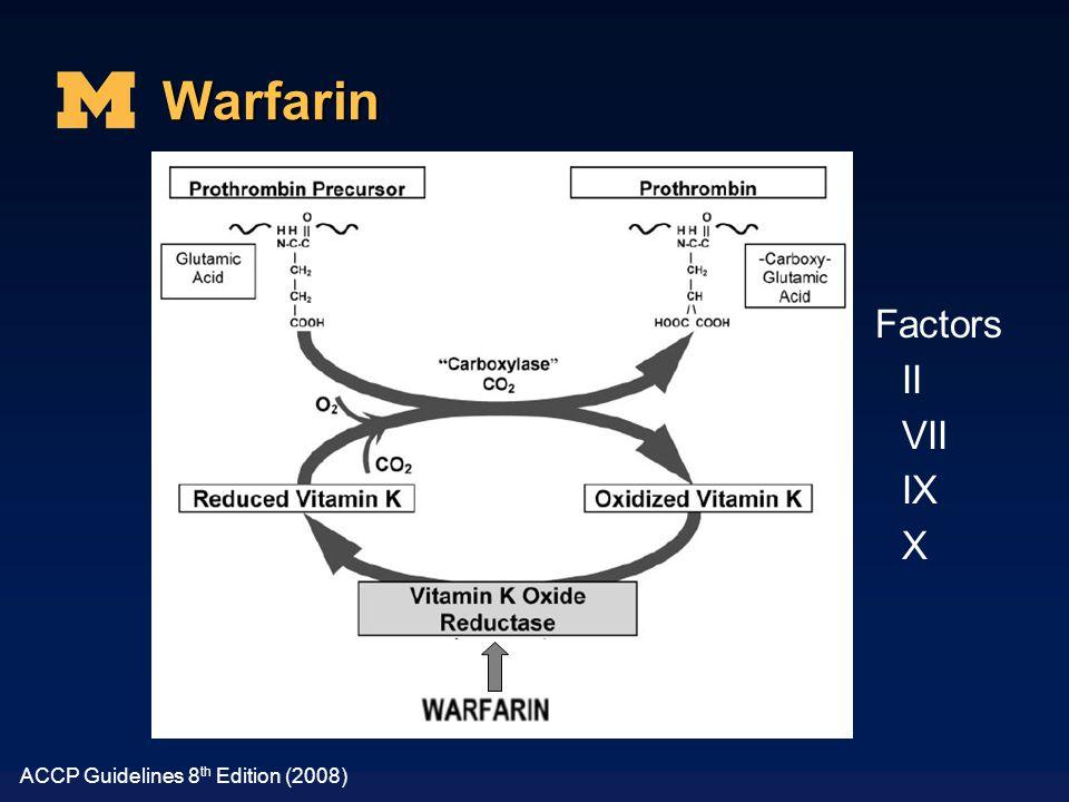 Warfarin Factors II VII IX X ACCP Guidelines 8th Edition (2008)