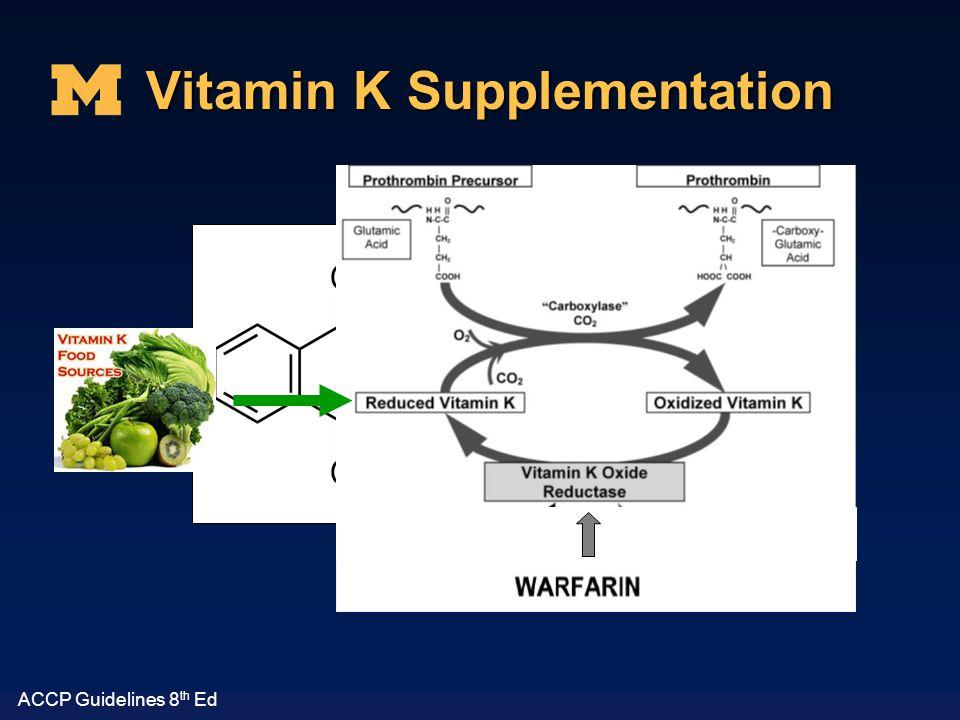 Vitamin K Supplementation