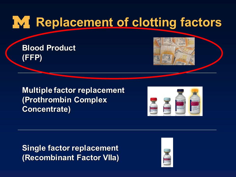 Replacement of clotting factors