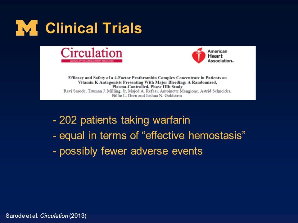 Clinical Trials - 202 patients taking warfarin