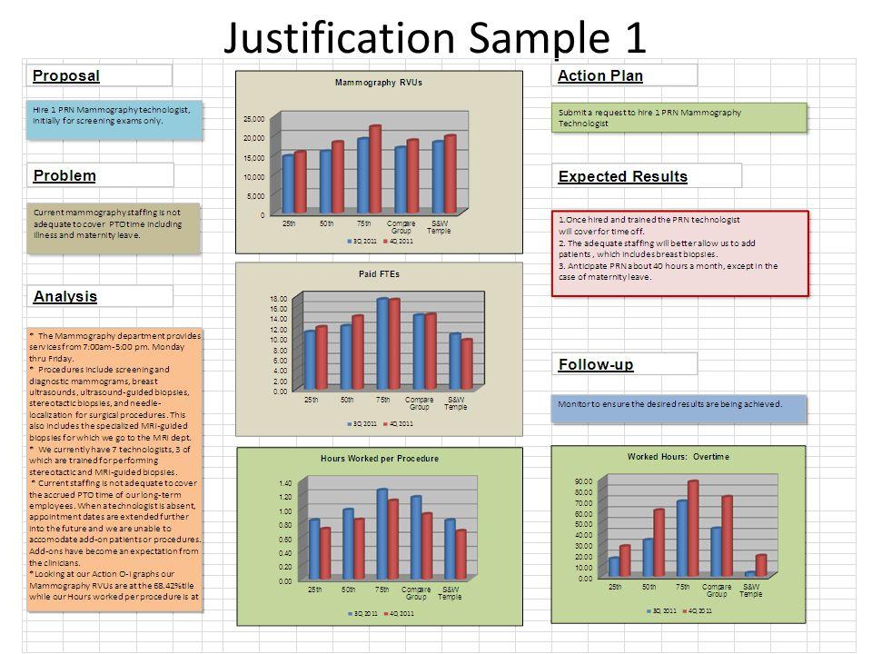 Justification Sample 1