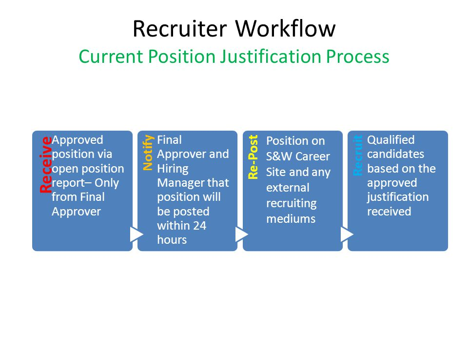 Recruiter Workflow Current Position Justification Process