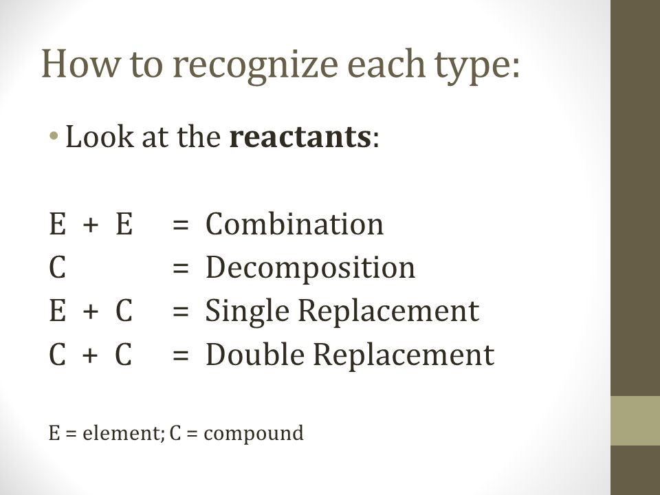 How to recognize each type: